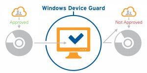 cover-device-guard